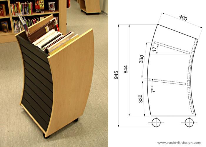 trolley_dimensions.jpg